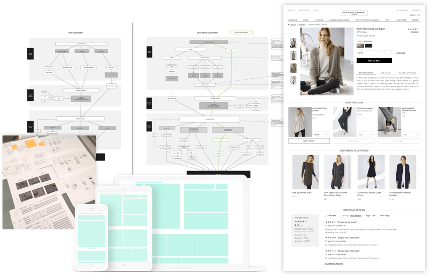Twc Logo Ecommerce Checkout Product Service Journeys Redesign Role Lead Ux Designer Skills Data Metrics Analysis Ux Research Journey Mapping Establishing User Flows Visual Responsive Ui Design Prototyping Tools Omnigraffle Sketch Invision Html